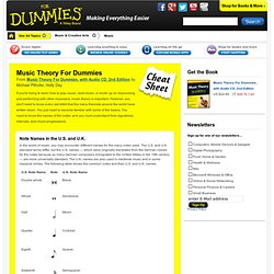 Music Theory For Dummies Cheat Sheet