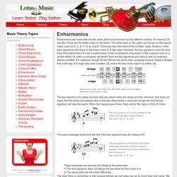 Music Theory: Enharmonics