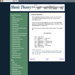 Music Theory: Musical Dynamics