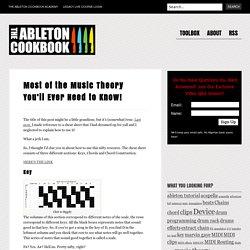 Music Theory Cheat Sheet: Scales, Keys, Chords
