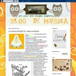 MÚSICA JOSÉ DEL CAMPO: La música del Siglo XX: mapa conceptual