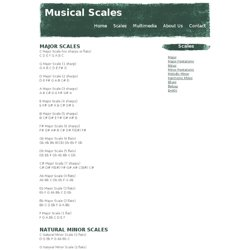 Musical Scales - StumbleUpon