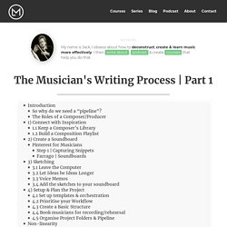 The Musician's Writing Process