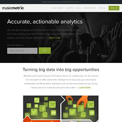 Musicmetric – professional music analytics
