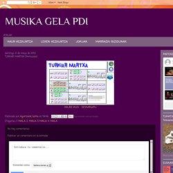 TURKIAR MARTXA (Perkusioa)