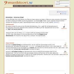 Musikteori.se