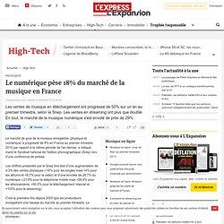 Le numérique pèse 18% du marché de la musique en France