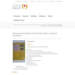 Planche des types de Mutilations Génitales Féminines (MGF) + technique de désinfibulation