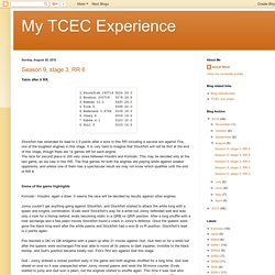 My TCEC Experience: August 2016