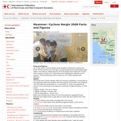 Myanmar: Cyclone Nargis 2008 Facts and Figures