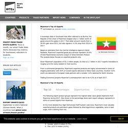 WORLDS TOP EXPORTS 18/09/18 Myanmar's Top 10 Exports