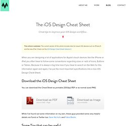 The iOS Design Cheat Sheet / Ivo Mynttinen - (Navigazione anonima)