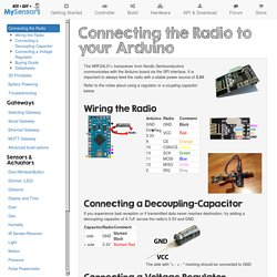 Connecting the Radio to your Arduino