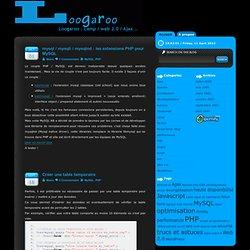 Loogaroo : Lamp / web 2.0 / Ajax …