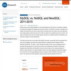 MySQL vs. NoSQL and NewSQL: 2011-2015