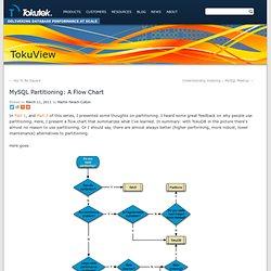 MySQL Partitioning: A Flow Chart