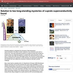 Solution to two long-standing mysteries of cuprate superconductivity found
