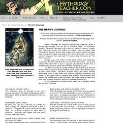 MythologyTeacher.com