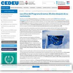 Las cifras del Programa Erasmus 30 años después de su nacimiento - Centro de Estudios Universitarios CEDEU
