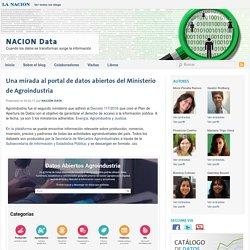 NACION Data- Blogs lanacion.com