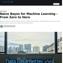 Naïve Bayes for Machine Learning – From Zero to Hero