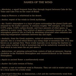 Names for the Wind
