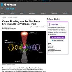 Cancer Bursting Nanobubbles Prove Effectiveness in Preclinical Trials
