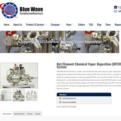 Hot Filament Chemical Vapor Deposition (HFCVD) System