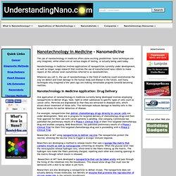 Nanotechnology in Medicine - Nanomedicine