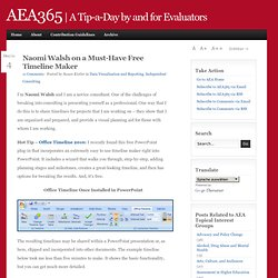 aea365 Office Timeline