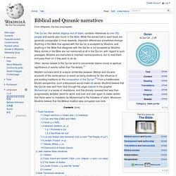 Biblical narratives and the Quran