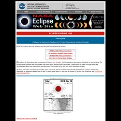 Eclipses During 2014