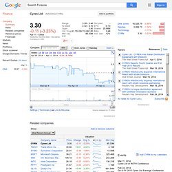 Commtouch Software Ltd.: NASDAQ:CTCH quotes & news - Google Finance