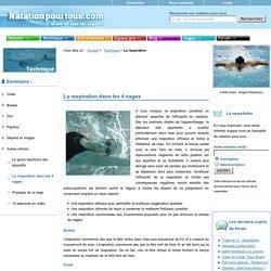 Natation pour tous - La respiration dans les 4 nages