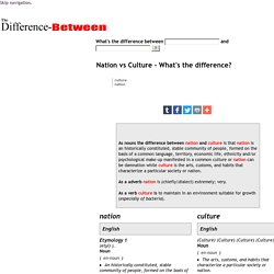 Nation vs Culture - What's the difference?