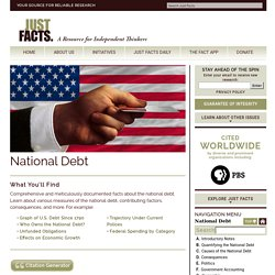 National Debt – Just Facts