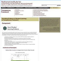 National Institute for Learning Outcomes Assessment