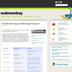 How Do Native Apps and Web Apps Compare?