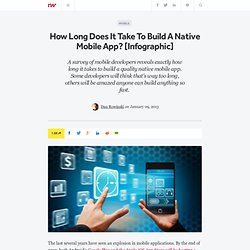 How Long Does It Take To Build A Native Mobile App? [Infographic]