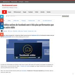 Les vidéos natives de Facebook sont 4 fois plus performantes que toute autre vidéo