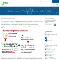 Natural Language Analytics Made Simple and Visual with Neo4j