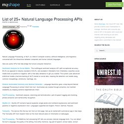 List of 25+ Natural Language Processing APIs