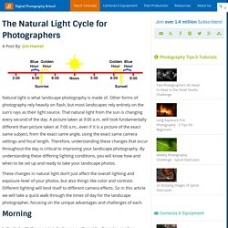 The Natural Light Cycle for Photographers