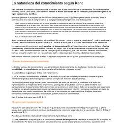 La naturaleza del conocimiento según Kant