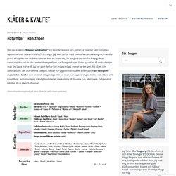 Naturfiber – konstfiber – Kläder & Kvalitet