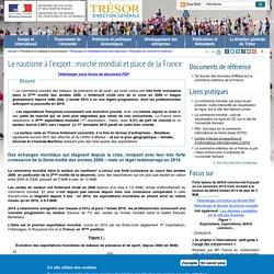 Le nautisme à l'export : marché mondial et place de la France