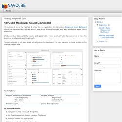 NAVCUBE: NavCube Manpower Count Dashboard