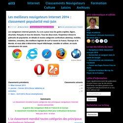 Les meilleurs navigateurs Internet 2014 – Classement mai-juin