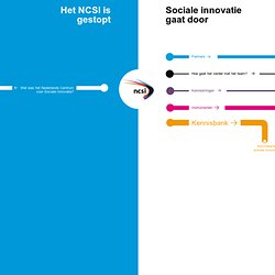 Nederlands Centrum voor Sociale Innovatie :: Home