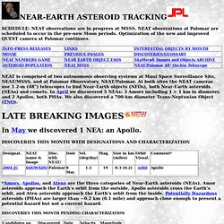 NEAR-EARTH ASTEROID TRACKING